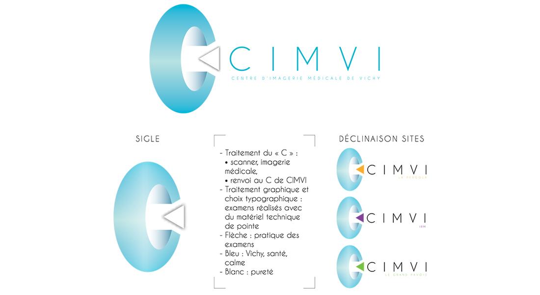 cimvi_logo2